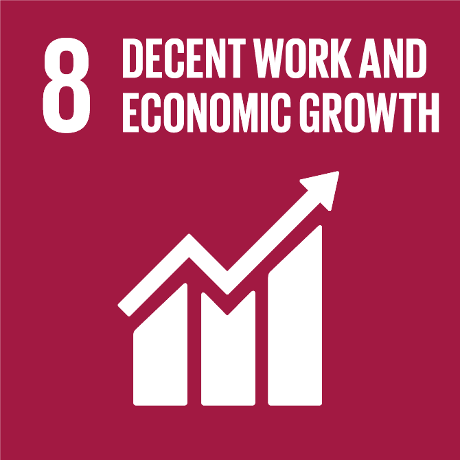 global goals decent work and economic growth FNs verdensmål anstændige jobs og økonomisk vækst